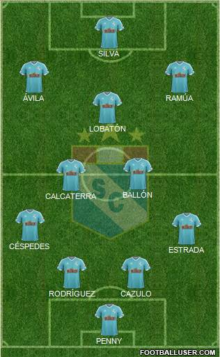 C Sporting Cristal S.A. 3-4-2-1 football formation