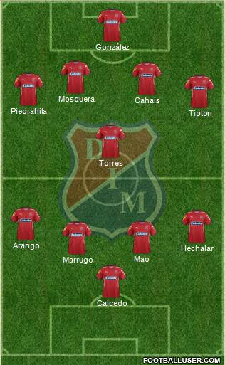 CD Independiente Medellín 4-1-4-1 football formation