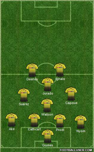 Watford 4-3-2-1 football formation
