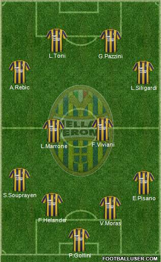 Hellas Verona 4-4-2 football formation