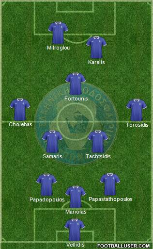 Greece 3-5-2 football formation