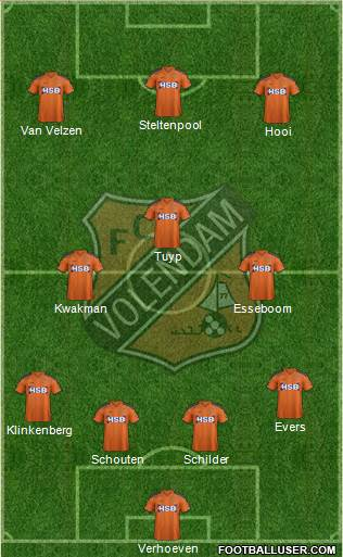 FC Volendam 4-3-3 football formation