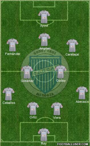 Godoy Cruz Antonio Tomba 4-2-3-1 football formation