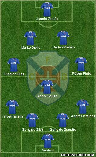 C.F. Os Belenenses - SAD 4-3-2-1 football formation