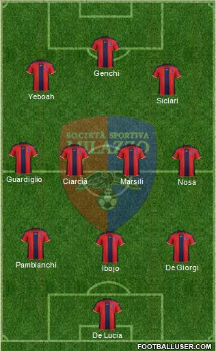Milazzo 3-4-3 football formation