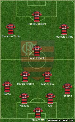 CR Flamengo 4-2-1-3 football formation