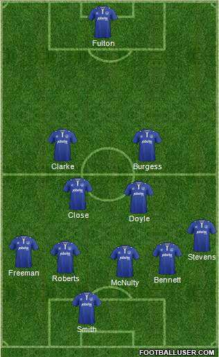 Portsmouth 4-4-2 football formation