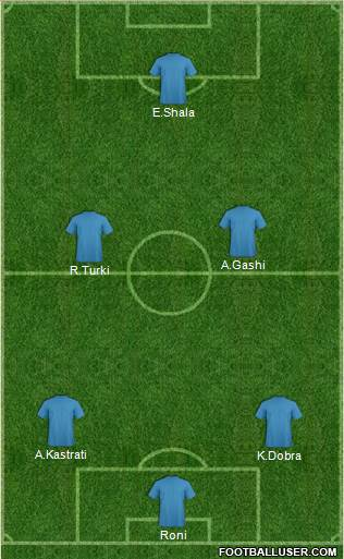 Euro 2016 Team 3-4-1-2 football formation