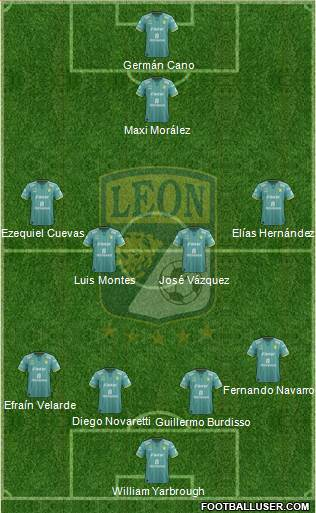 Club Deportivo León 4-4-1-1 football formation