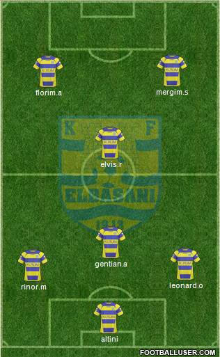 KS Elbasani 3-5-2 football formation