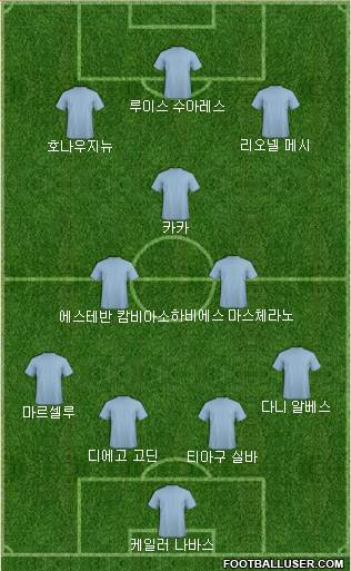 Euro 2012 Team 4-4-2 football formation