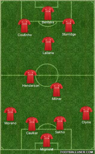Liverpool 4-2-1-3 football formation