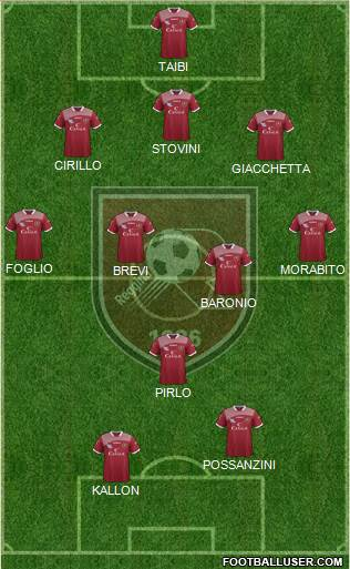 Reggina 5-3-2 football formation