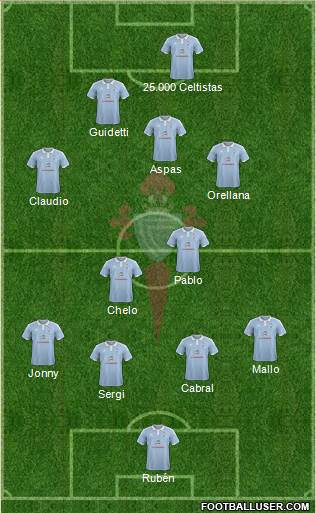 R.C. Celta S.A.D. 4-4-1-1 football formation