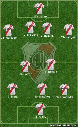 River Plate 4-2-3-1 football formation