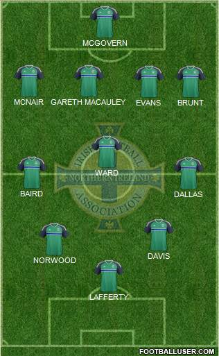 Northern Ireland 4-5-1 football formation