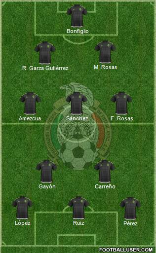 Mexico 4-1-2-3 football formation