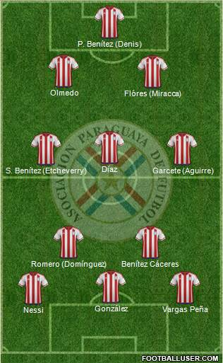 Paraguay 4-1-2-3 football formation