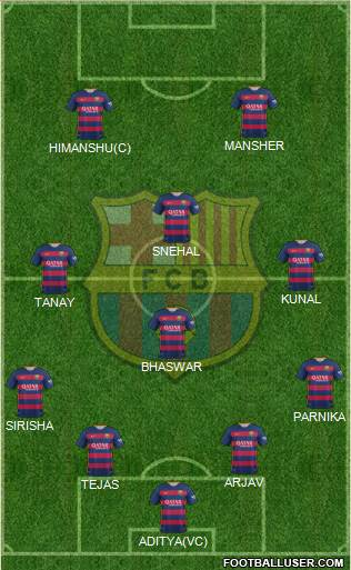 F.C. Barcelona 4-1-3-2 football formation