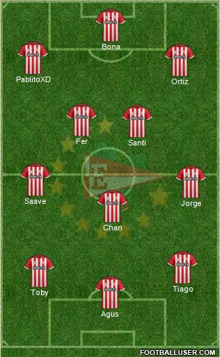 Estudiantes de La Plata 4-1-2-3 football formation