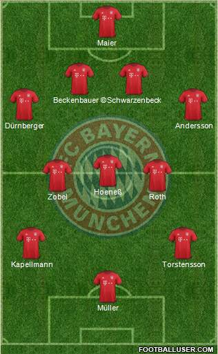 bayern munich european cups