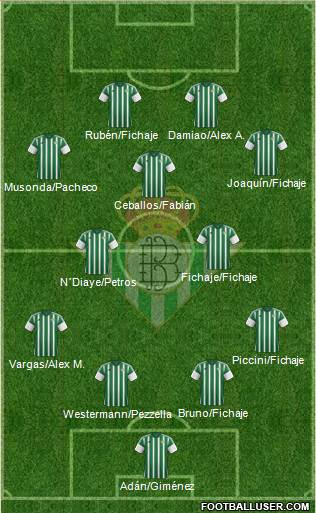 Real Betis B., S.A.D. 4-3-3 football formation