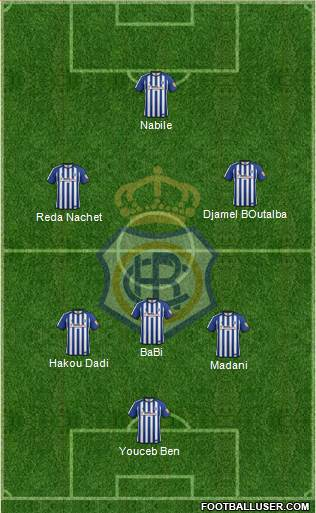 R.C. Recreativo de Huelva S.A.D. 3-5-1-1 football formation