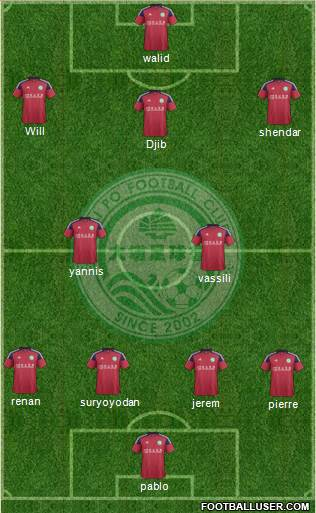 Tai Po Football Club 4-2-3-1 football formation