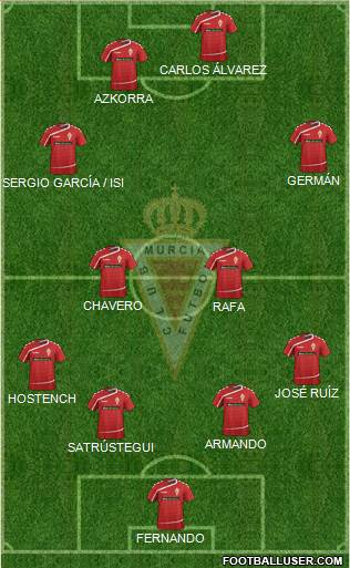 Real Murcia C.F., S.A.D. 4-4-2 football formation