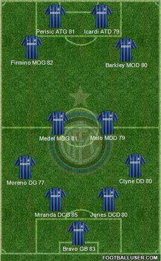F.C. Internazionale 4-2-2-2 football formation