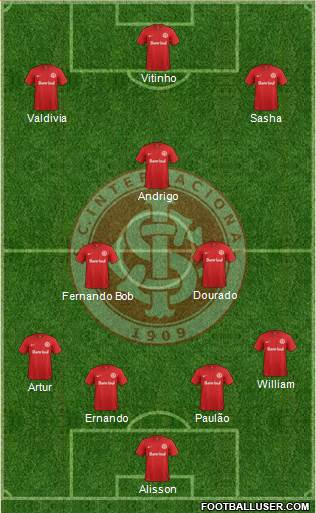 SC Internacional 4-2-1-3 football formation