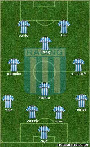 Racing Club 4-1-4-1 football formation
