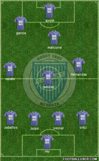 Godoy Cruz Antonio Tomba 4-3-3 football formation