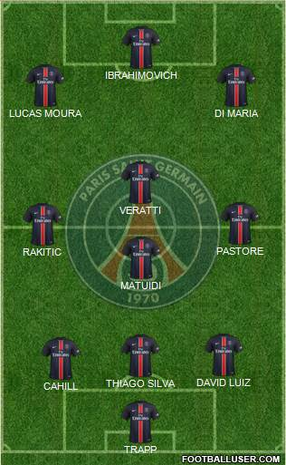 Paris Saint-Germain 3-4-3 football formation