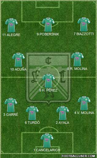 Ferro Carril Oeste 4-3-3 football formation