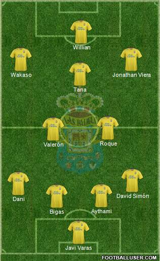 U.D. Las Palmas S.A.D. 4-2-3-1 football formation