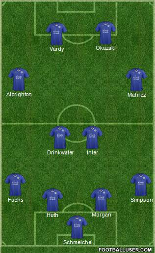 Leicester City 4-2-2-2 football formation