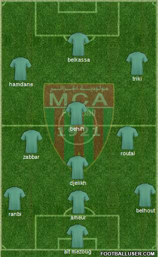 Mouloudia Club d'Alger 3-4-2-1 football formation
