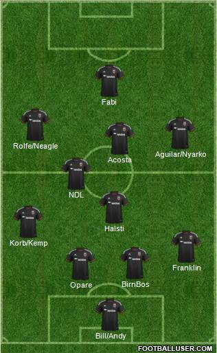 D.C. United 4-5-1 football formation