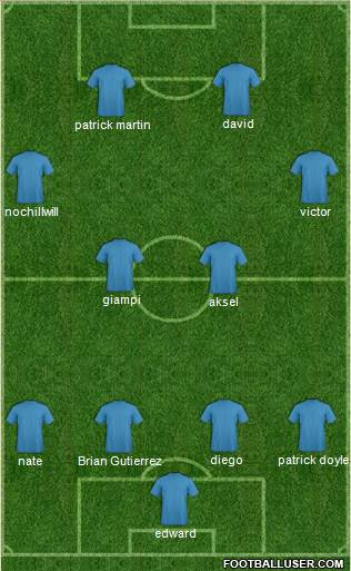 World Cup 2014 Team 4-2-2-2 football formation