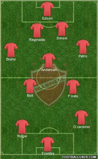 Vila Nova FC 4-3-3 football formation