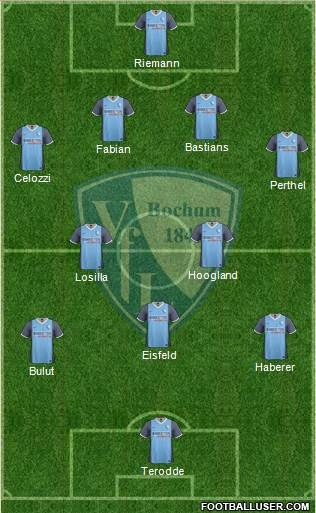 VfL Bochum 4-5-1 football formation