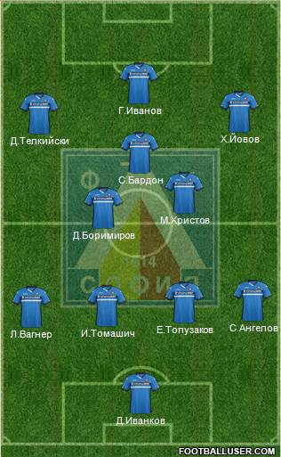 Levski (Sofia) 4-3-3 football formation
