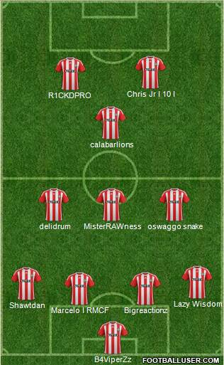 Southampton 4-3-1-2 football formation
