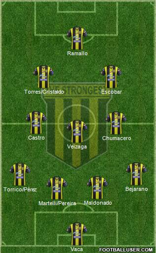FC The Strongest 4-3-2-1 football formation