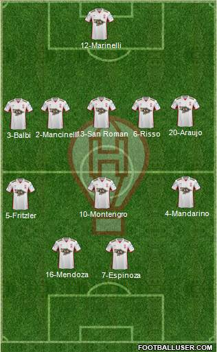 Huracán 5-3-2 football formation