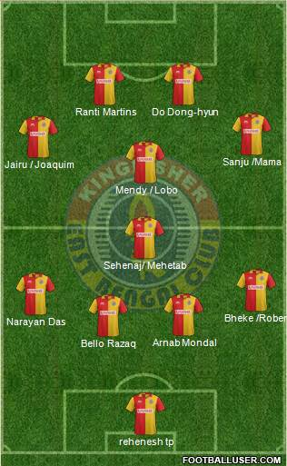 East Bengal Club 4-1-3-2 football formation