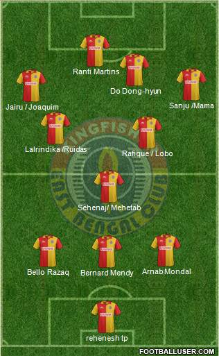 East Bengal Club 3-5-2 football formation