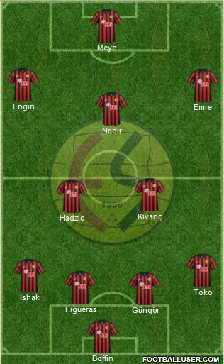 Eskisehirspor 4-2-1-3 football formation