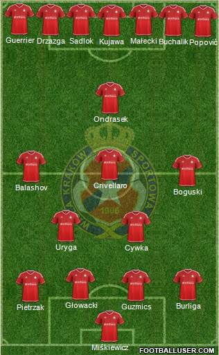Wisla Krakow 4-5-1 football formation